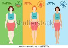 Ayurveda Doshas Ayurvedic Body Types Vata Stock Vector 393015574 - 450x320 - jpeg