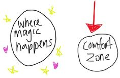 Step outside your comfort zone!