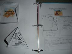 Story of the World 1 Ancient Egypt notebooking ideas.  Links to free printables.