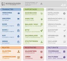 Een overzichtelijk menu helpt u te navigeren in Boekhouden in Excel