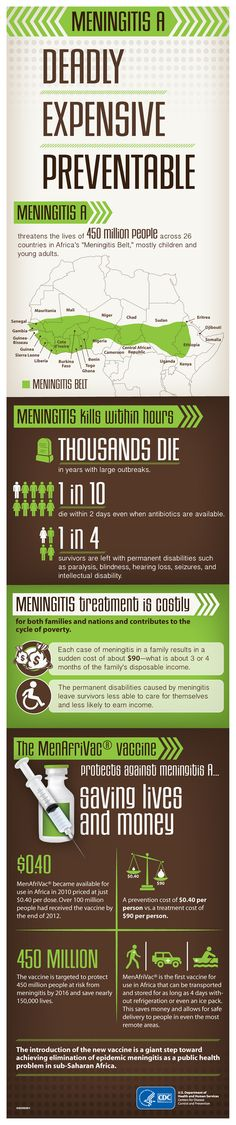 Awesome #infographic from our friends at the CDC on meningitis A. The bottom line? It's deadly, expensive & 100% preventable.