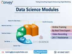 Convey Tech labs provides you best online training courses by expert trainers in IT industry for various technologies Marketing Data, Digital Marketing, Train Platform, Online Training Courses, Lab Tech, Data Science, Labs, Trainers, Technology