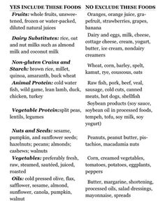 The CLEAN Program (Dr. Junger) Elimination Diet Chart...(agave no longer recommended)