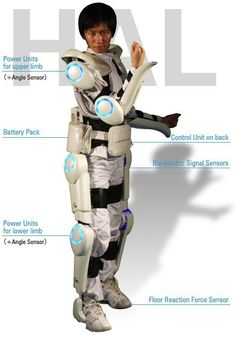 HAL Robotic Suit Gets International Safety Certificate | Popular Science