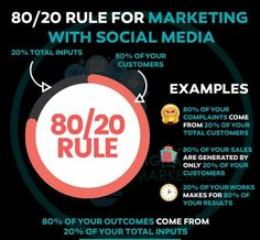 What do you think about the rule for marketing with social media? Tell us in a comment below Credits : - digitalmarketing_trends Social Media Marketing, Digital Marketing, It Works, Advertising, Trends, How To Make, Beauty Trends