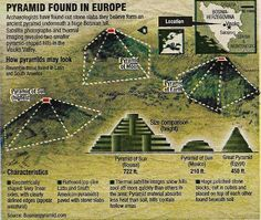 STAR GATES: 30.000- 40.000 YEARS OLD PYRAMIDS IN BOSNIA?? AND MANY TIMES LARGER THAN PYRAMIDS IN EGYPT AREA. pyramids, located in europe, could be the first pyramid on earth. main stream science tells us that no civilzations existed before 10,000-12,000 years ago. WHAT DO YOU SEE??? WHAT DO YOU THINK??? WHAT DO WE KNOW ABOUT ALL THESE PYRAMIDS AROUND THE PLANET EARTH??? WHAT IS THE SECRET??