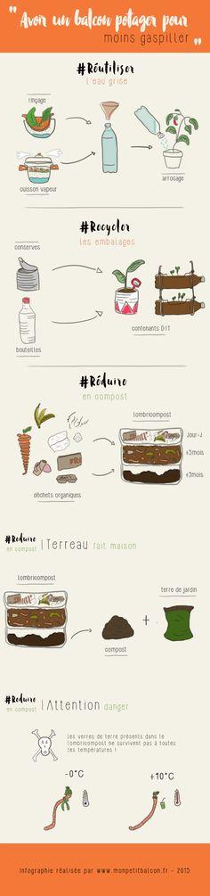 guide de jardinage pour d butants culture et blog. Black Bedroom Furniture Sets. Home Design Ideas