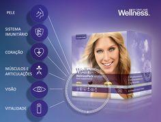 Garantia de Qualidade ! Agora com Ícones a Explicar os benefícios. mais info contacte-nos. Heart Muscle, Immune System, Wellness, Train