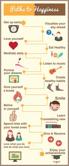 Paths to Happiness.