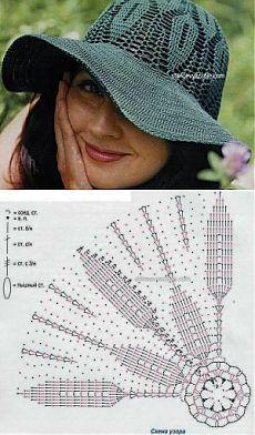 Летняя шляпа связанная крючком / Стильное вязание