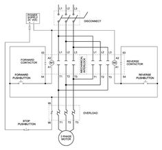 71d774a13056814cd41a0443283fe93a electronics projects electrical engineering on off 3 phase motor connection control diagram electrical electric motor starter wiring diagram at bayanpartner.co