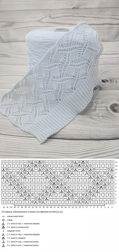 Knitting Designs, Knitting Projects, Knitting Patterns, Crochet Patterns, Knitting Stiches, Lace Knitting, Crochet Chart, Knit Crochet, Monkey Pattern