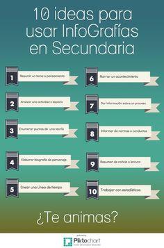 10 Ideas para trabajar con Infografías en Secundaria