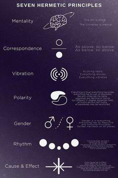 Reiki, Chakra System, Spiritual Wisdom, Spiritual Awakening, Spiritual Symbols, Third Eye, Tarot, The Journey, Spirit Science
