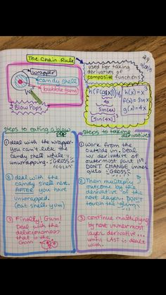 Math Teacher Mambo Chain Rule Notes