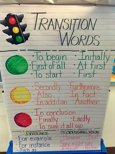 Using transition words in persuasive writing anchor chart. Using transition words in persuasive writing anchor chart. Procedural Writing, Narrative Writing, Opinion Writing, Writing Workshop, Paragraph Writing, Readers Workshop, Persuasive Essays, Writing An Essay, Writing Prompts