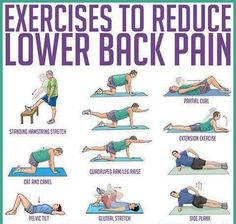 ..for back pain