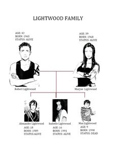 Lightwood family - The mortal instruments Shadowhunters The Mortal Instruments, Mortal Instruments Runes, Cassandra Clare Books, Cassandra Jean, Serie Got, Lord Of Shadows, Clary And Jace, Will Herondale, Cassie Clare