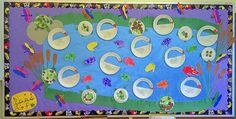 Pond life themed classroom board - Swans, turtles, fish & dragonflies