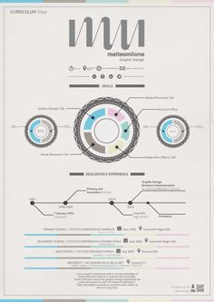 My resume / Curriculum Vitae by Matteo Milone, via Behance