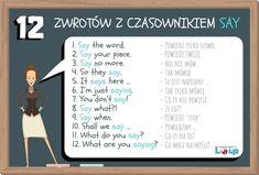 English Words, English Lessons, English Language, Education English, Teaching English, Learn Polish, Perfect English, English Vocabulary, Study Tips