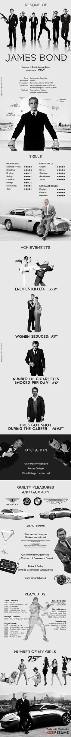 Ultimate resume of James Bond that would make other guys jealous. James Bond and Jupiter shared their ability to pick up women. Estilo James Bond, James Bond Style, James Bond Party, James Bond Movies, Roger Moore, Sean Connery, Daniel Craig, Geek Culture, Service Secret