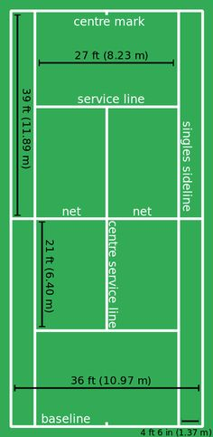 References of tennis court diagrams are available here in good quality. Make your own tennis court diagram with these field/court diagrams as the examples! You'll be able to see the common rules in making a tennis court. Tennis Rules, Tennis Camp, Pro Tennis, Tennis Party, Lawn Tennis, Tennis Match, Tennis Gear, Wimbledon Tennis, Dreams