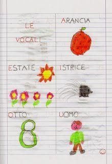 APEdario: Vocali, sillabe, parole e...primo dettato