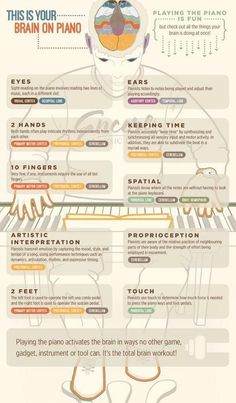 The Benefits of Playing Piano!