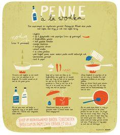 Hoe maak je toch een...? RADAR+ toont je klassieke recepten, op een andere manier. Dit keer 'penne a la wodka'.