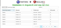 Datatables in AngularJS and asp.net mvc | DotNet - awesome