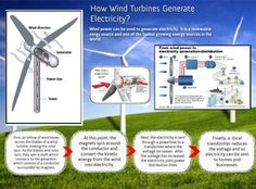 A wind turbine is the popular name for a device that converts kinetic energy from the wind into electrical power. Technically there is no turbine used in the design but the term appears to have migrated from parallel hydroelectric technology. #Glogster