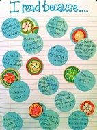 Reader's notebook....great ideas if you keep a notebooks during reading workshop.
