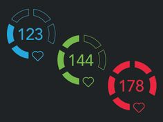 Heart Rate Gauges by Dan Larson