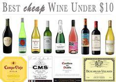 Best Cheap Wine Under $10 by vindulgeblog.com