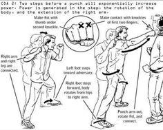 How to knock a fool out. Jiu Jitsu Training, Jiu Jitsu Techniques, Brazilian Jiu Jitsu, Judo, Old School, Yoga, Clothing, T Shirt, Outfits