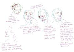 Face, drawing reference, art, tutorial, anatomicalart.tumblr.com