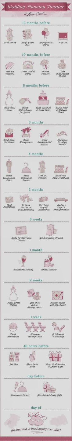 Wedding Planning Timeline | Trends in a Bottle