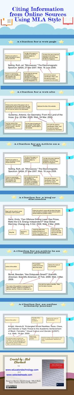 Excellent Classroom Poster on How to Cite Information from Internet ~ Educational Technology and Mobile Learning