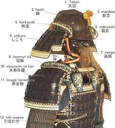 Japanese Sword Ginza Choshuya ***Names and Definition*** tehen : El ápice… Samurai Helmet, Samurai Warrior, Japanese Warrior, Japanese Sword, Kamakura, Martial, Types Of Armor, Chinese Armor, Samurai Artwork