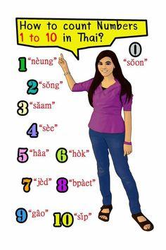 First Thai Words Thai Phrases, Learning Languages Tips, Learn Languages, Thailand Language, Thai Alphabet, Learn Thai Language, Best Interactive Cat Toys, Thai Words, Thai Travel