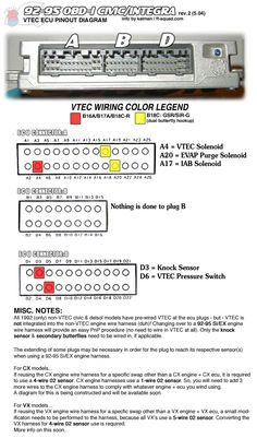 Honda Civic Engine, Electronic Control Unit, Diagram Chart, Electronic Schematics, Diy Electronics, Toyota Corolla, Electric Vehicle, Motorcycles, Bmw