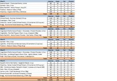 Guidance, Food & Fuel for Vegan Figure Competitors, Bodybuilders & Athletes: Sample Meal Plan - 4 Weeks Out!