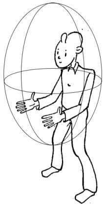 Représentation schématique de l'espace de signation