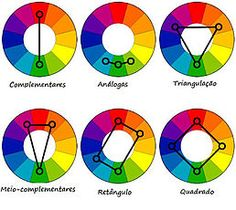 Como combinar as cores?