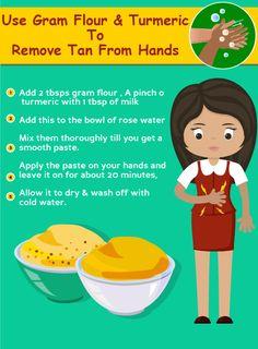 6. Gram Flour And Turmeric