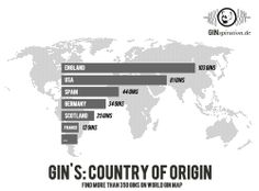 Where is Gin coming from? Find the new World Gin Map on www.GINspiration.de Gin Brands, Country Of Origin, Scotland, Germany, France, Map, World, Brands Of Gin, Location Map