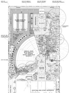 Permaculture Master Plan for Private Residence. Belleville, Illinois I love the consideration of the sun in this design Permaculture Design, Permaculture Principles, Permaculture Farming, Forest Garden, Forest Landscape, Landscape Design, Garden Design, Garden Art, Herb Garden
