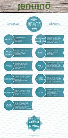 La nuova #infografica del mercoledì. Ecco come abbinare il pesce in cucina. Non perdetevi la prossima!  #infographic #alimentazione #pesce #food