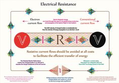 Tetryonics 23.12 - Electrical Resistance